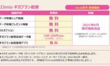 IIJmioが音声SIMを月額780円に、新料金プラン発表