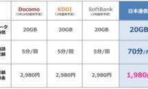 格安SIMは20GB/月額1980円が標準か、日本通信2/18提供へ(制限時の速度をチェック)