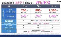 nuroモバイルが3GB通話SIMを720円など新料金プラン発表、制限時の速度など