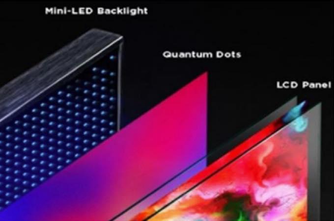 MiniLED LCDpanel