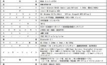 ドンキ、32780円の指紋/Win10Pro/14型MUGAストイックPC4」発売・スペックの違い