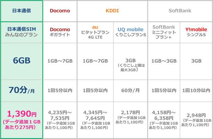 J com press 20210603 table