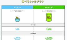 ソフトバンク「LINEMO」、月3GB/990円のミニプラン提供開始・制限速度など
