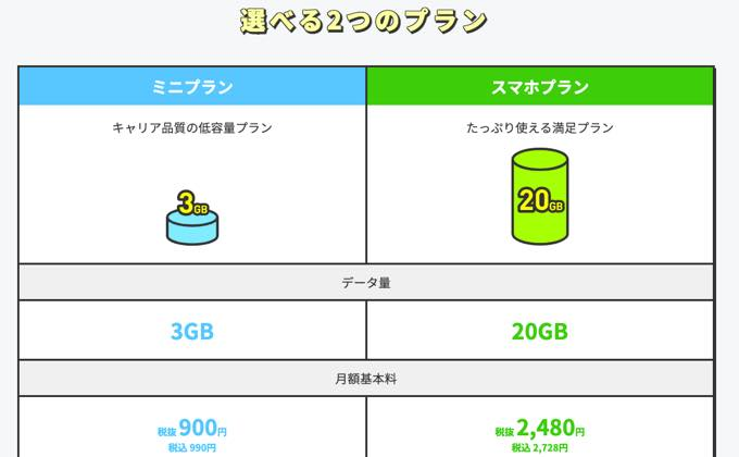 Softbank 20210715133008
