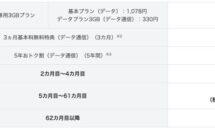 ソフトバンク、61ヶ月まで月額990円「データ通信専用3GBプラン」発表・提供開始日ほか