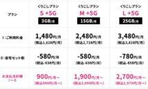 UQ mobile、月額990円に割引する「自宅セット割」発表