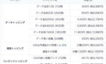 月額100円未満か、KDDI「povo 2.0」発表内容から最低維持費を計算する
