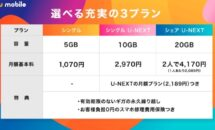 y.u mobileが既存プラン値下げへ、/U-NEXT付き20GBの月額2970円プランも発表・キャンペーンあり