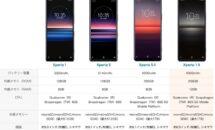 新Xperiaは即発売か、SIMフリー版「Xperia1II」「Xperia5II」が値下げ